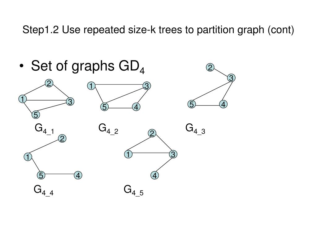Step1.2 Use repeated size-k trees to partition graph (cont)