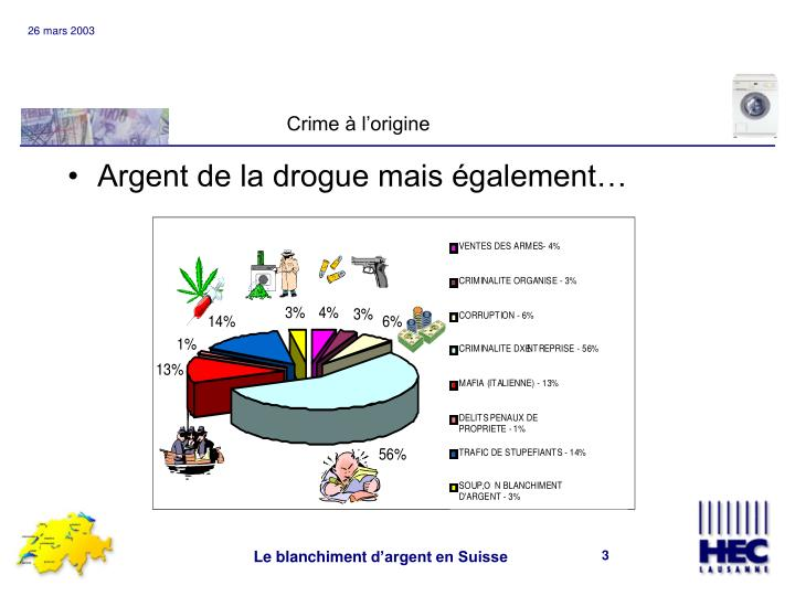 Crime l origine