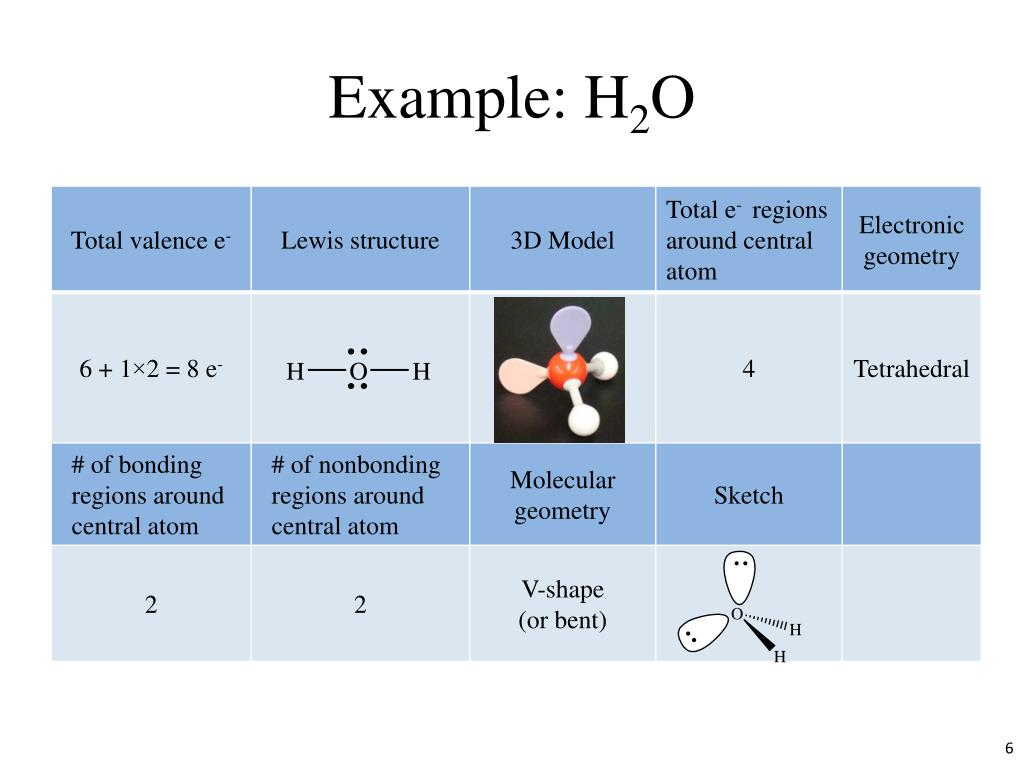 PPT - Molecular Models: Lewis Structure and VSEPR Theory