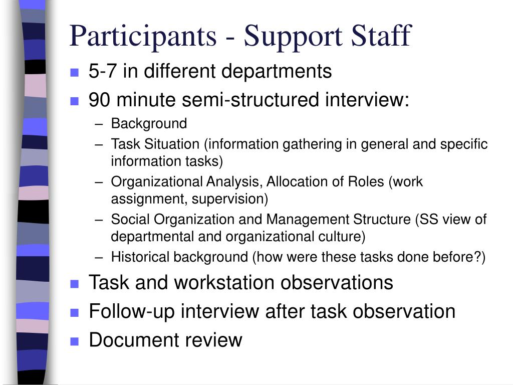 Participants - Support Staff