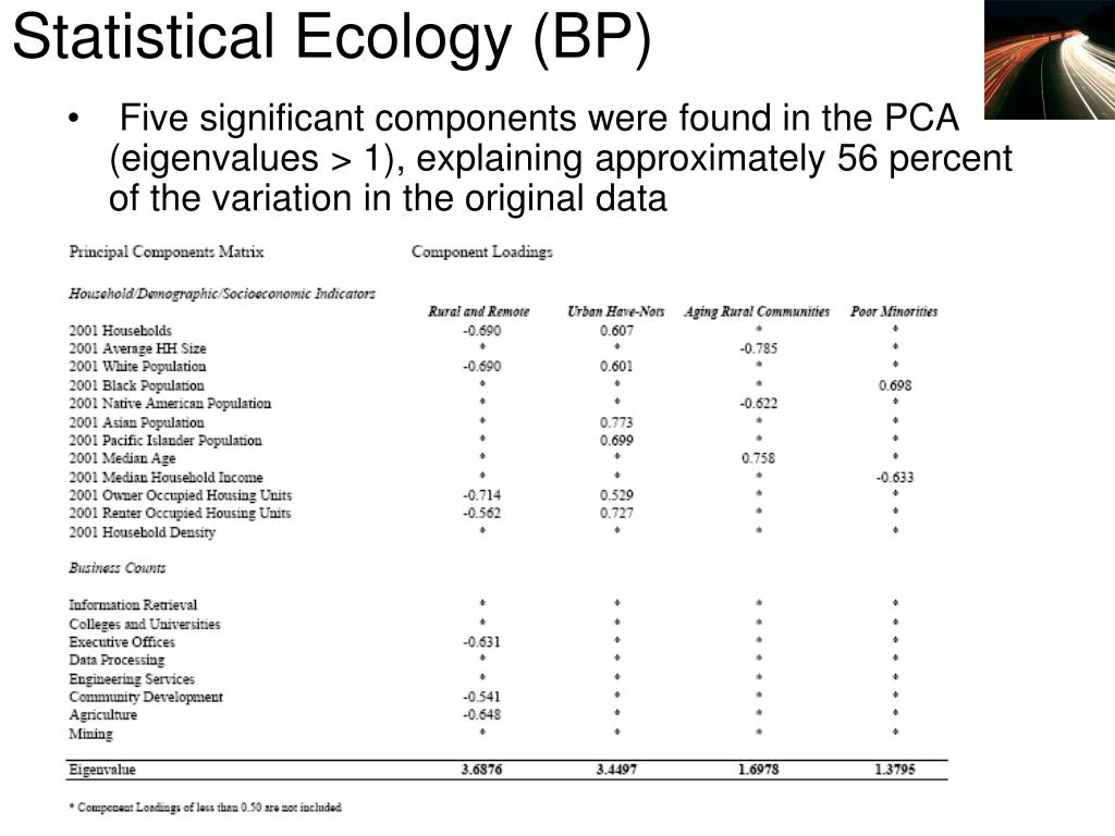Statistical Ecology (BP)