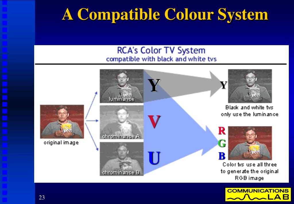 A Compatible Colour System