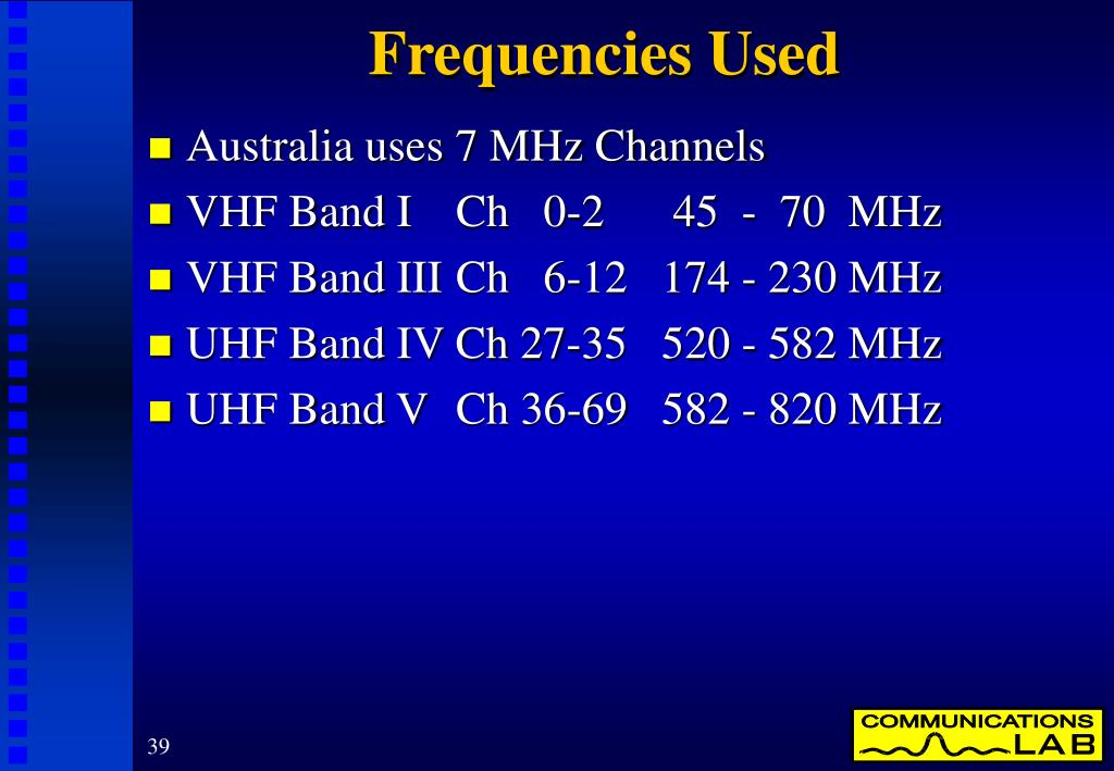 Frequencies Used