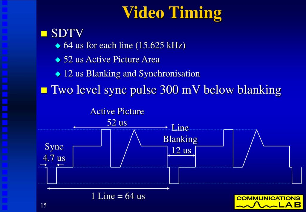 Video Timing
