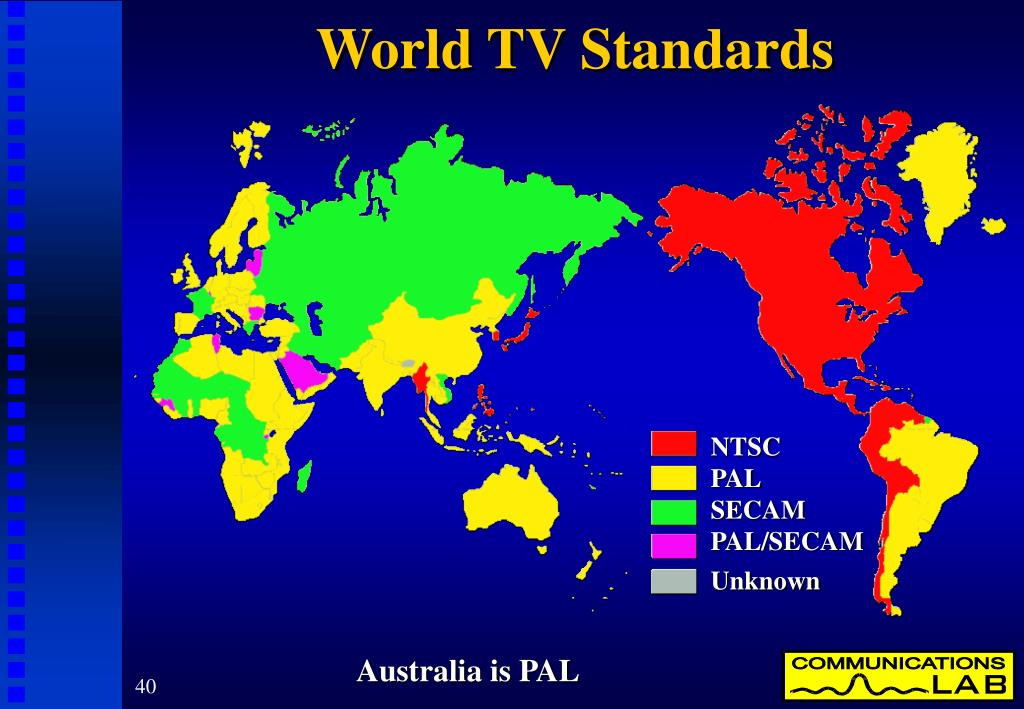 World TV Standards