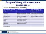 scope of the quality assurance processes48
