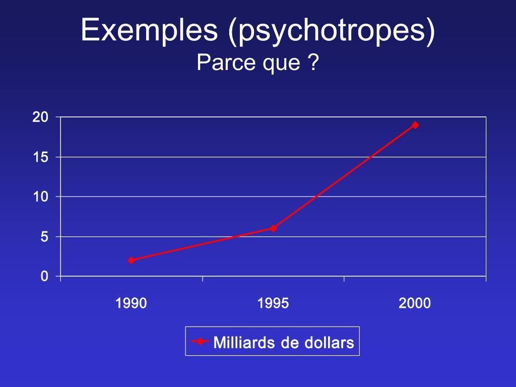 Exemples (psychotropes)