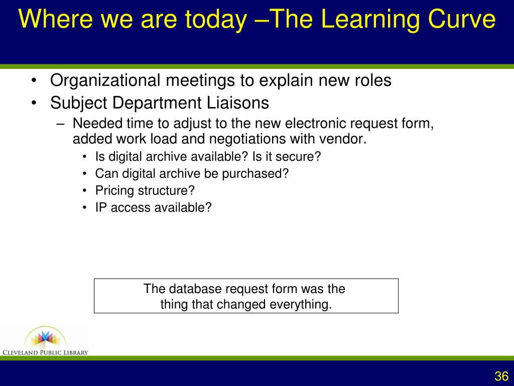 Where we are today –The Learning Curve