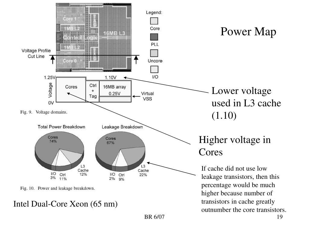 Power Map