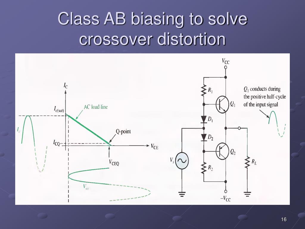 Class AB biasing to solve crossover distortion