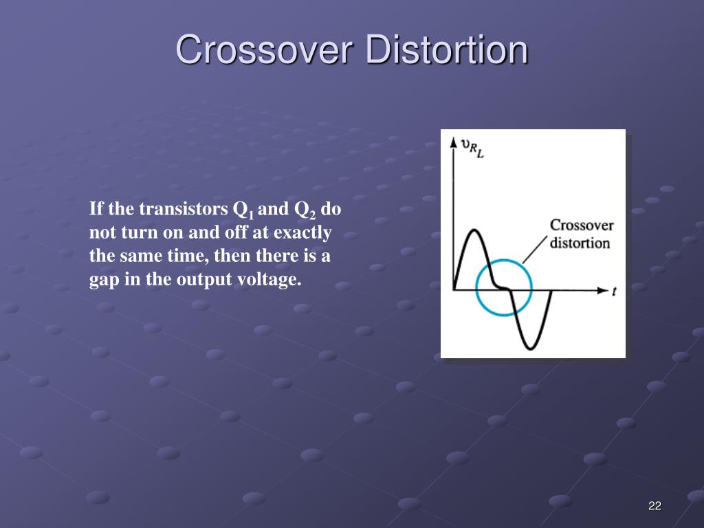 Crossover Distortion