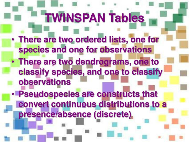 TWINSPAN Tables