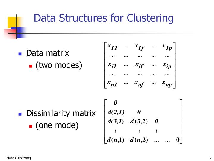 Data Structures for Clustering