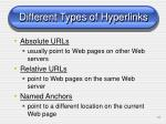 different types of hyperlinks