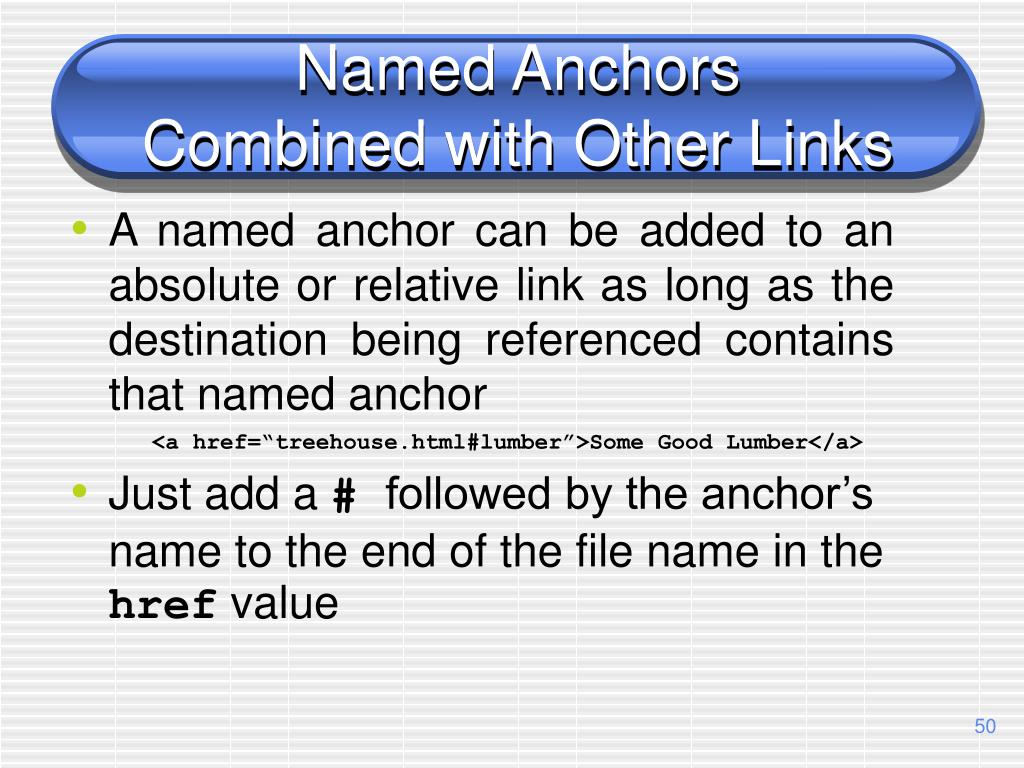 absolute and relative links