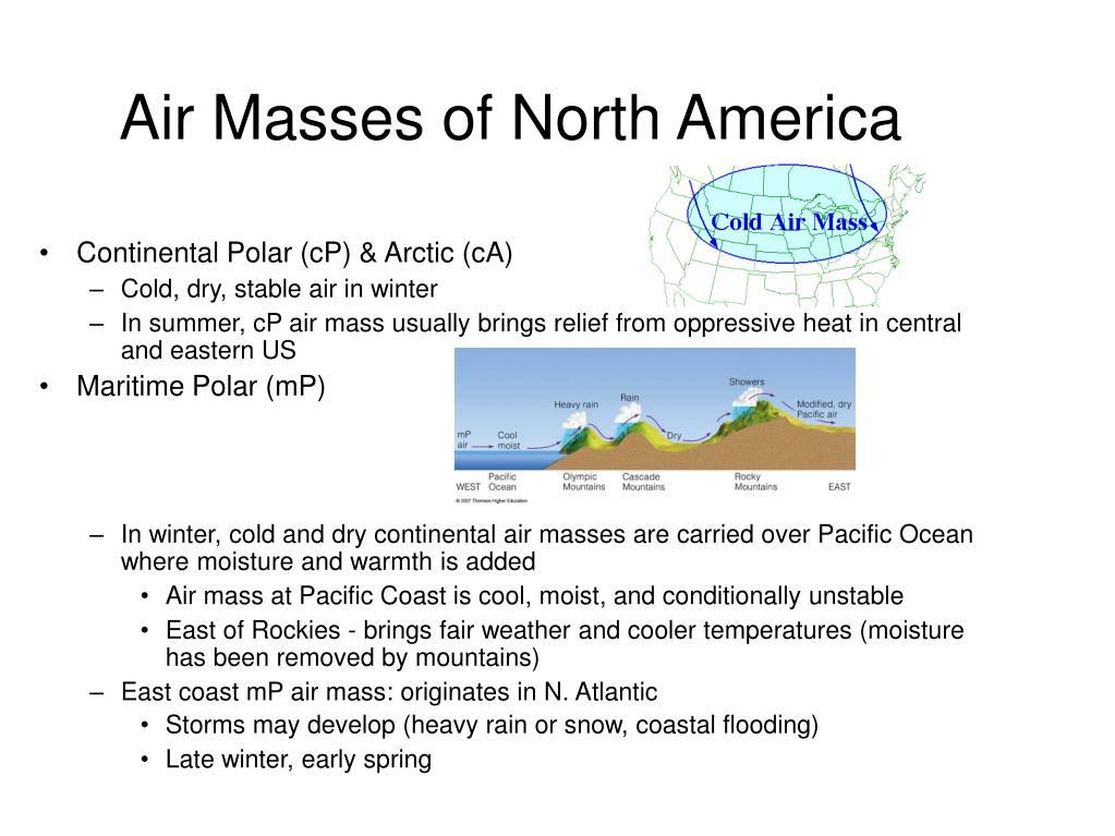 Air Masses of North America