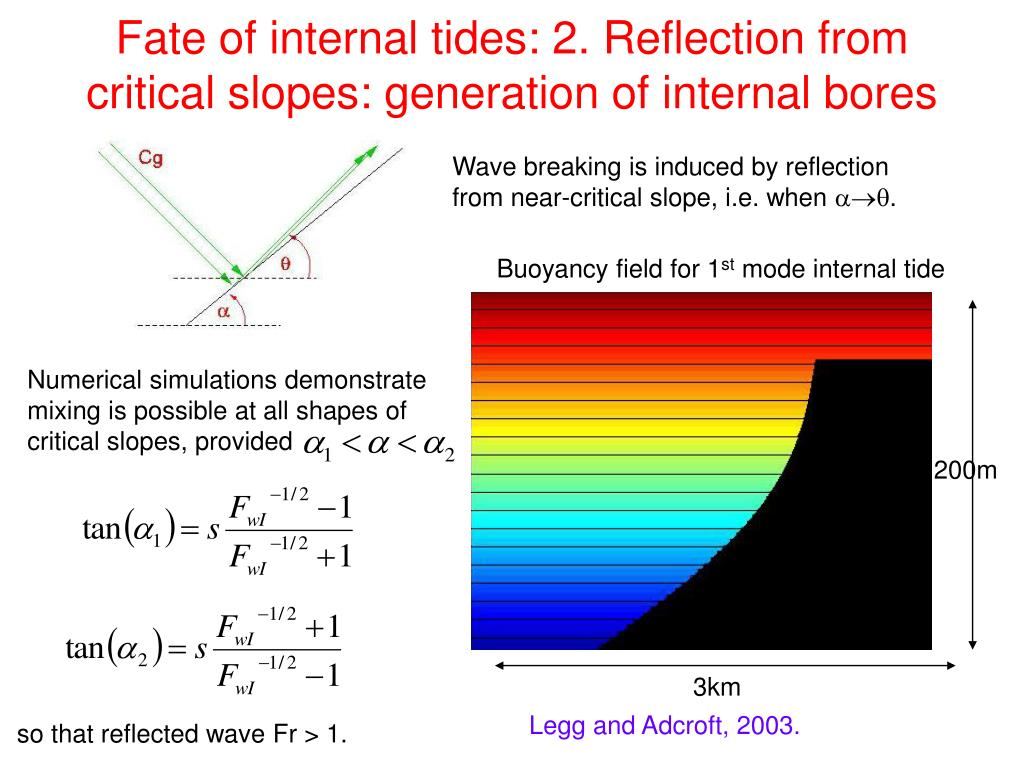Fate of internal tides: 2. Reflection from critical slopes: generation of internal bores