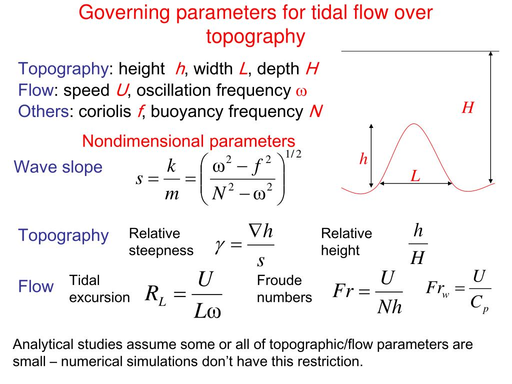 Governing parameters for tidal flow over topography