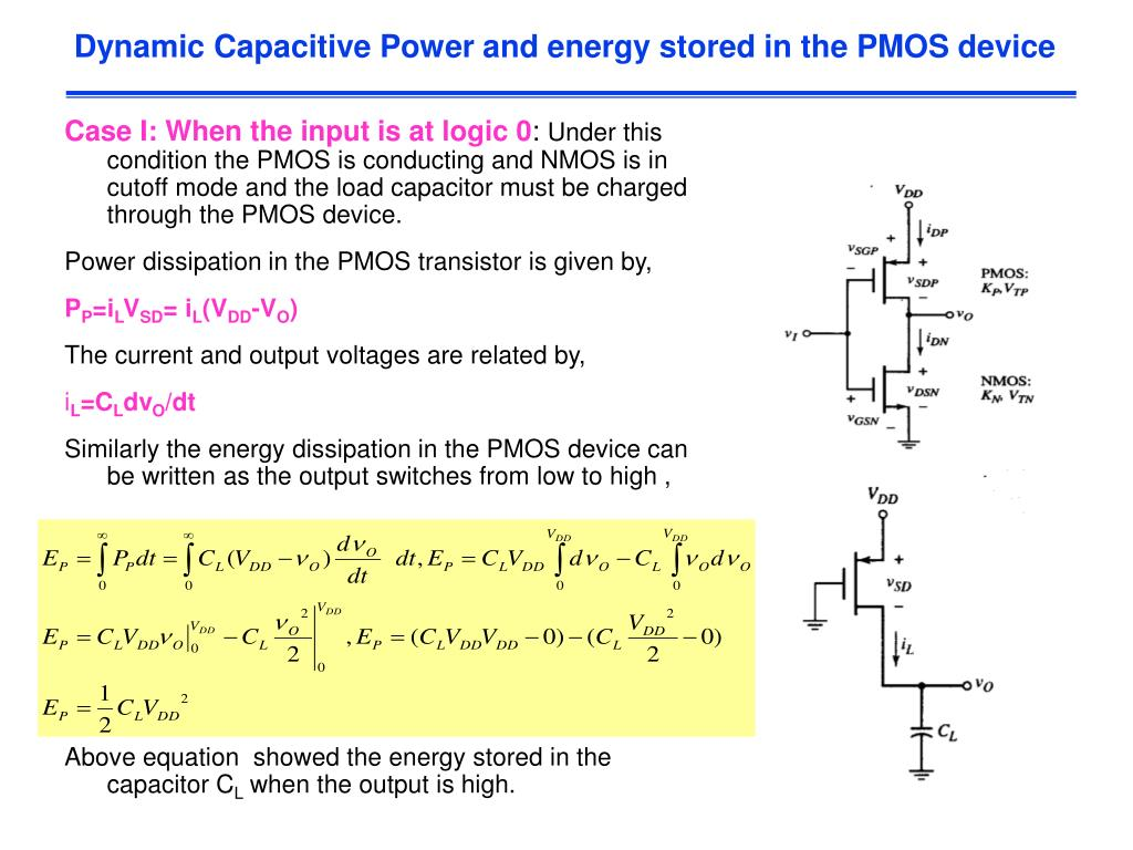 Dynamic Capacitive Power and energy stored in the PMOS device