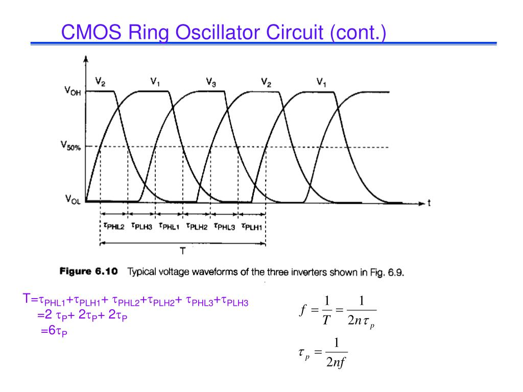 CMOS Ring Oscillator Circuit (cont.)