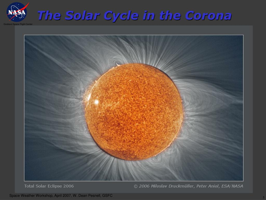 The Solar Cycle in the Corona