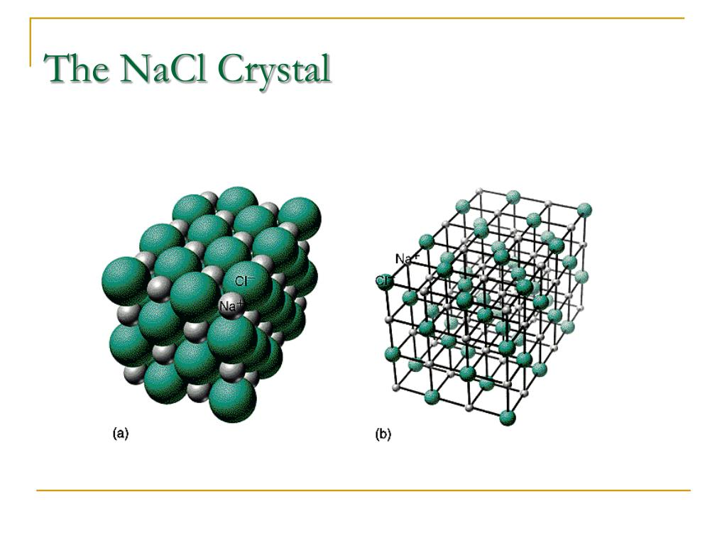 The NaCl Crystal