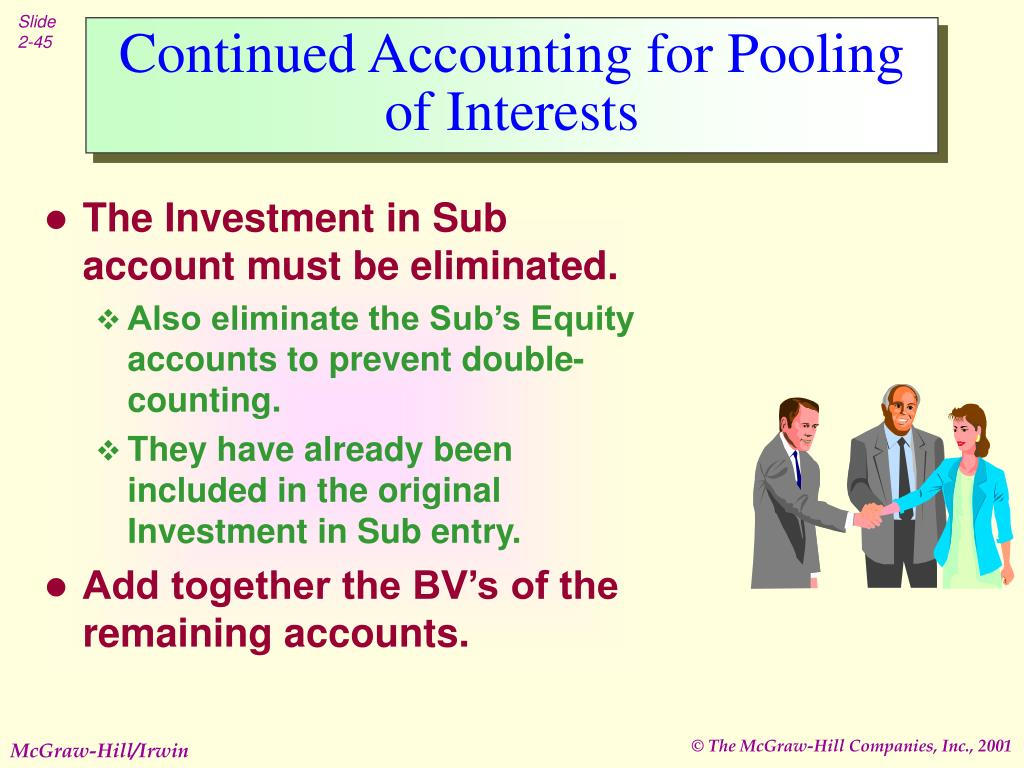 Continued Accounting for Pooling of Interests