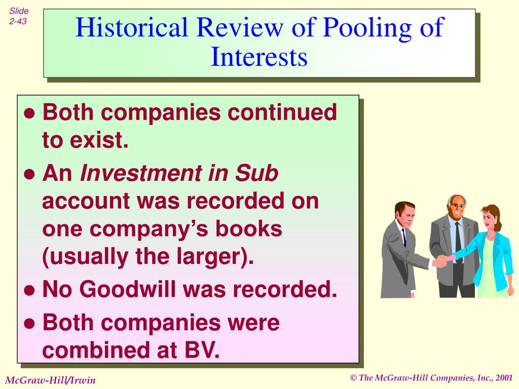 Historical Review of Pooling of Interests