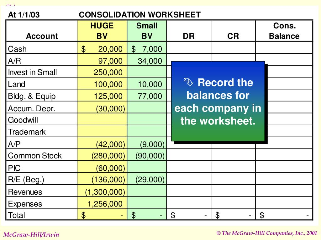 Record the balances for each company in the worksheet.