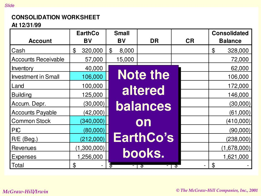 Note the altered balances on EarthCo's books.