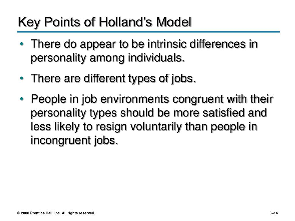 Key Points of Holland's Model