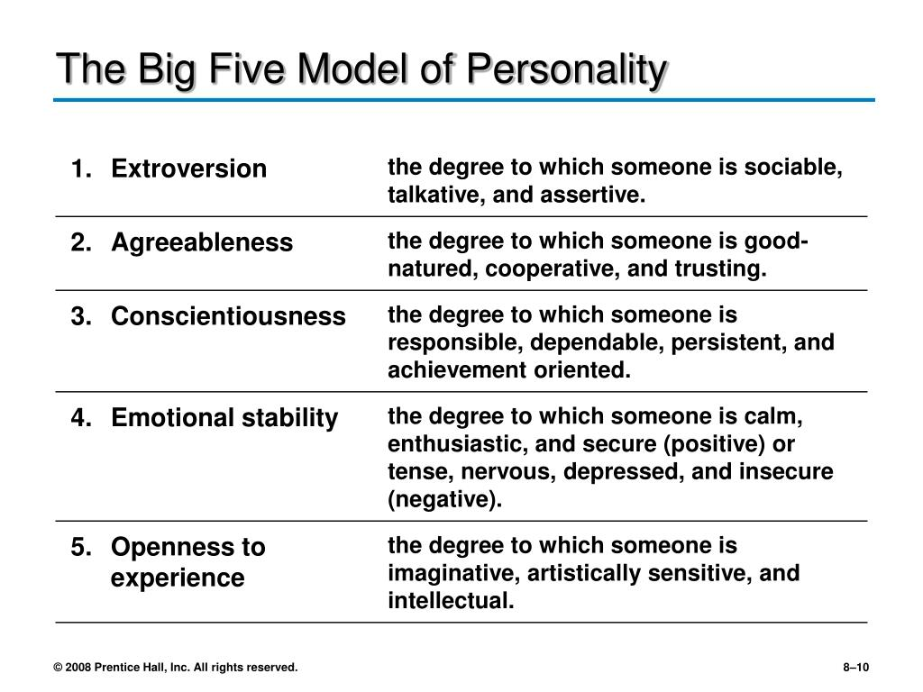 The Big Five Model of Personality