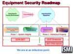 equipment security roadmap