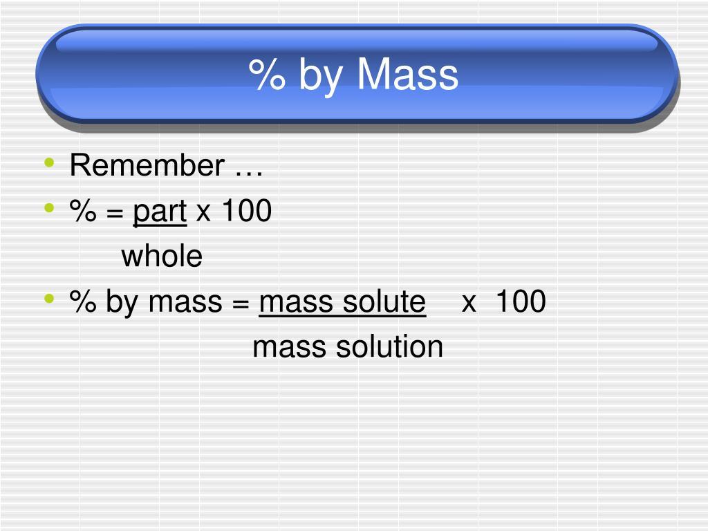 % by Mass