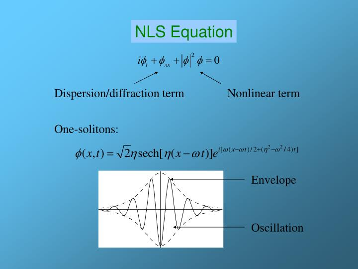 NLS Equation