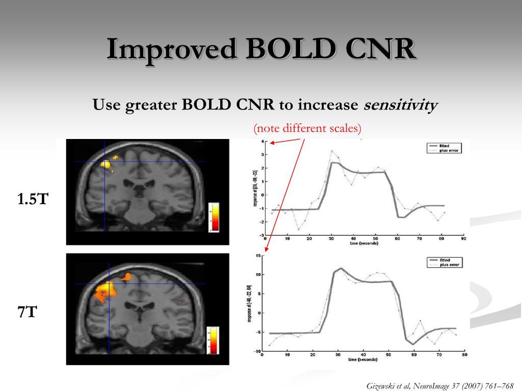 Improved BOLD CNR