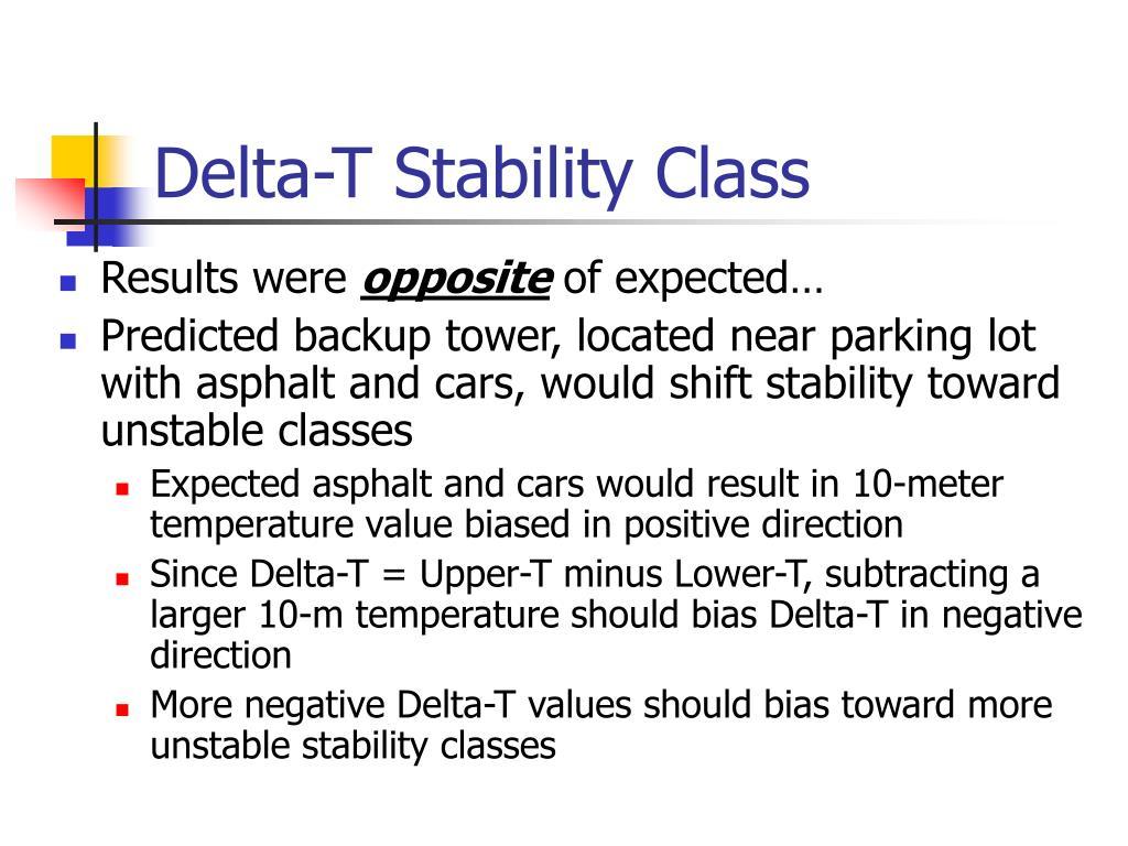Delta-T Stability Class