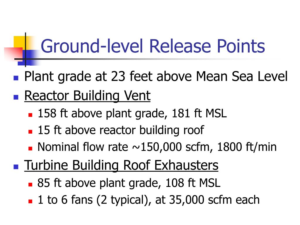 Ground-level Release Points