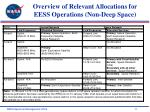 overview of relevant allocations for eess operations non deep space