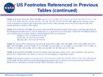 us footnotes referenced in previous tables continued