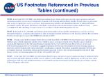 us footnotes referenced in previous tables continued33