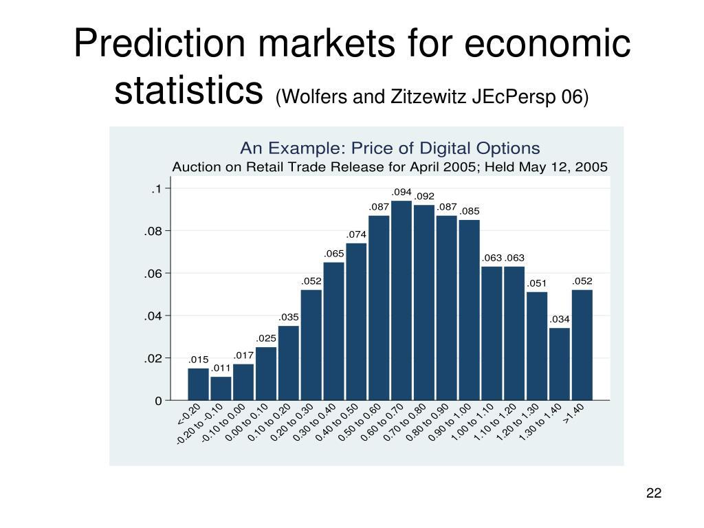 Prediction markets for economic statistics
