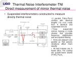 thermal noise interferometer tni direct measurement of mirror thermal noise