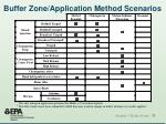 buffer zone application method scenarios