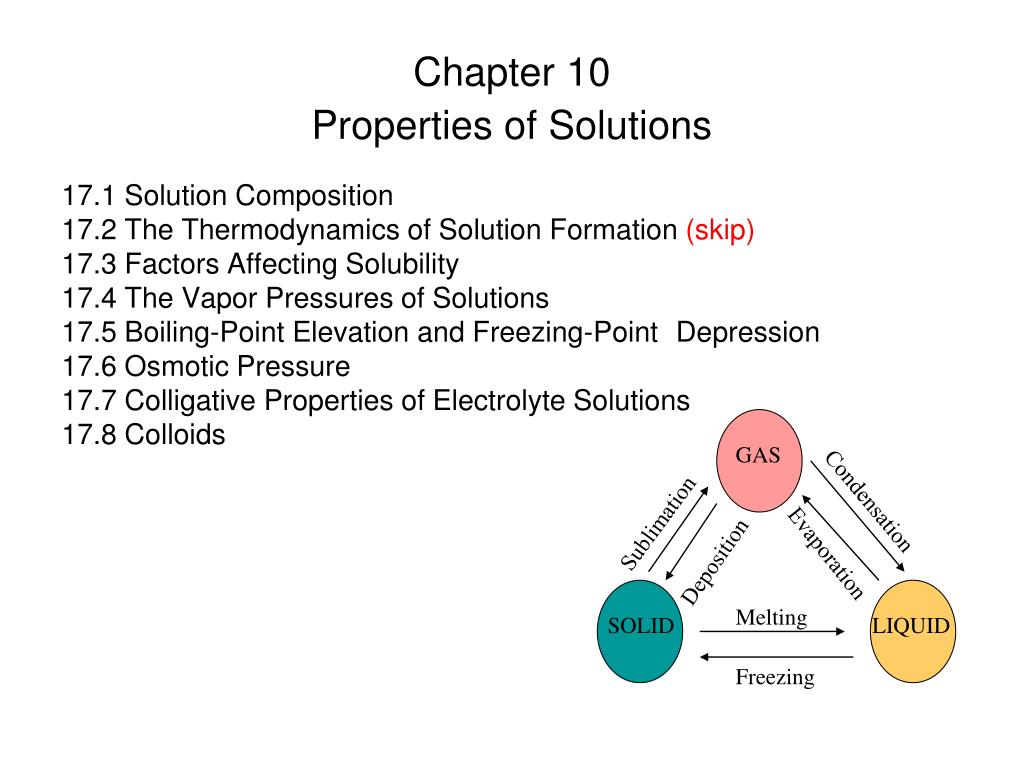 Ppt Chapter 10 Properties Of Solutions Powerpoint Presentation