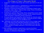 five stages of vance s mercantile model