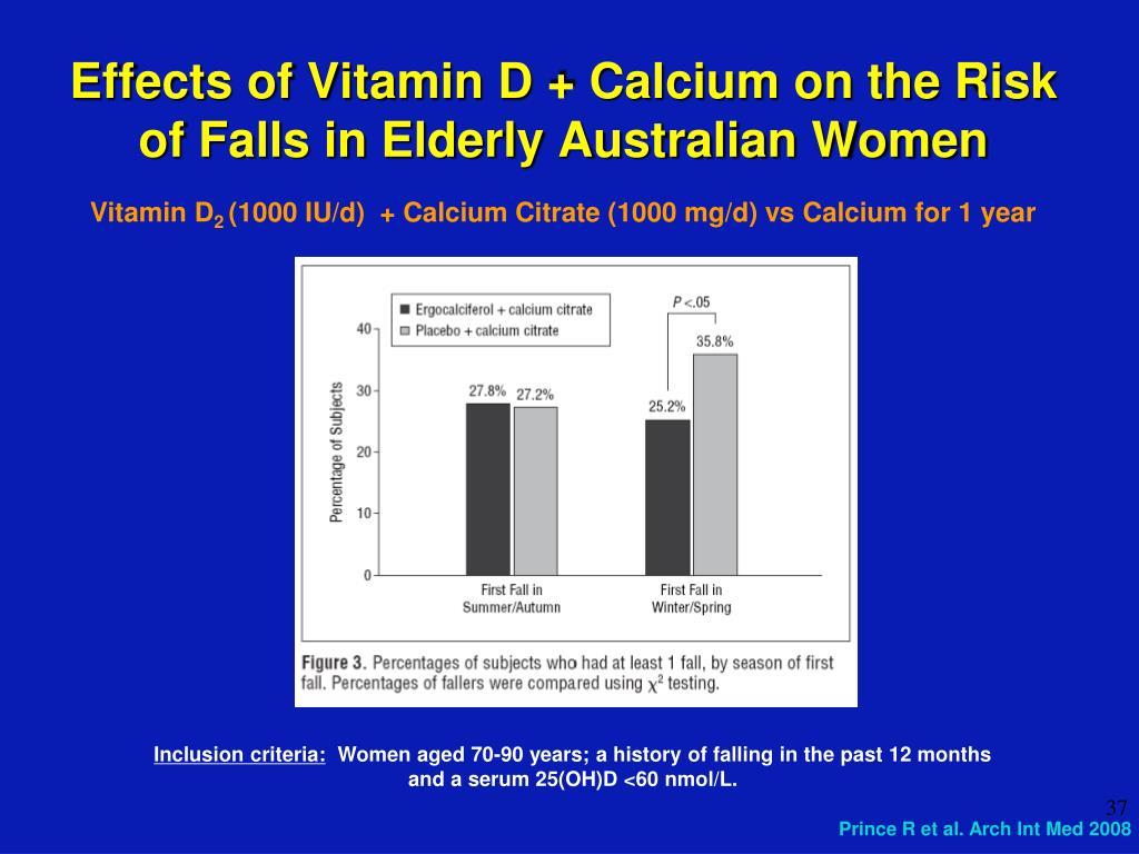 Effects of Vitamin D + Calcium on the Risk of Falls in Elderly Australian Women