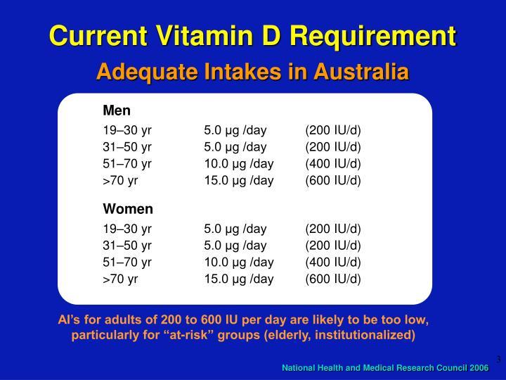Current Vitamin D Requirement