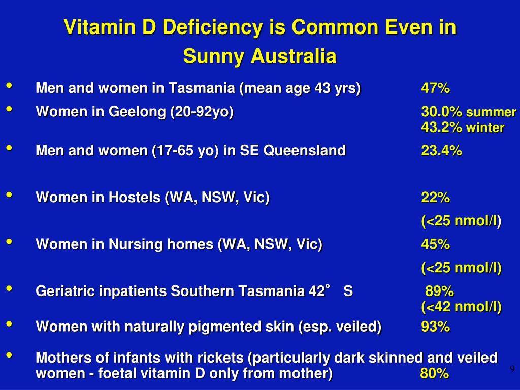 Vitamin D Deficiency is Common Even in Sunny Australia