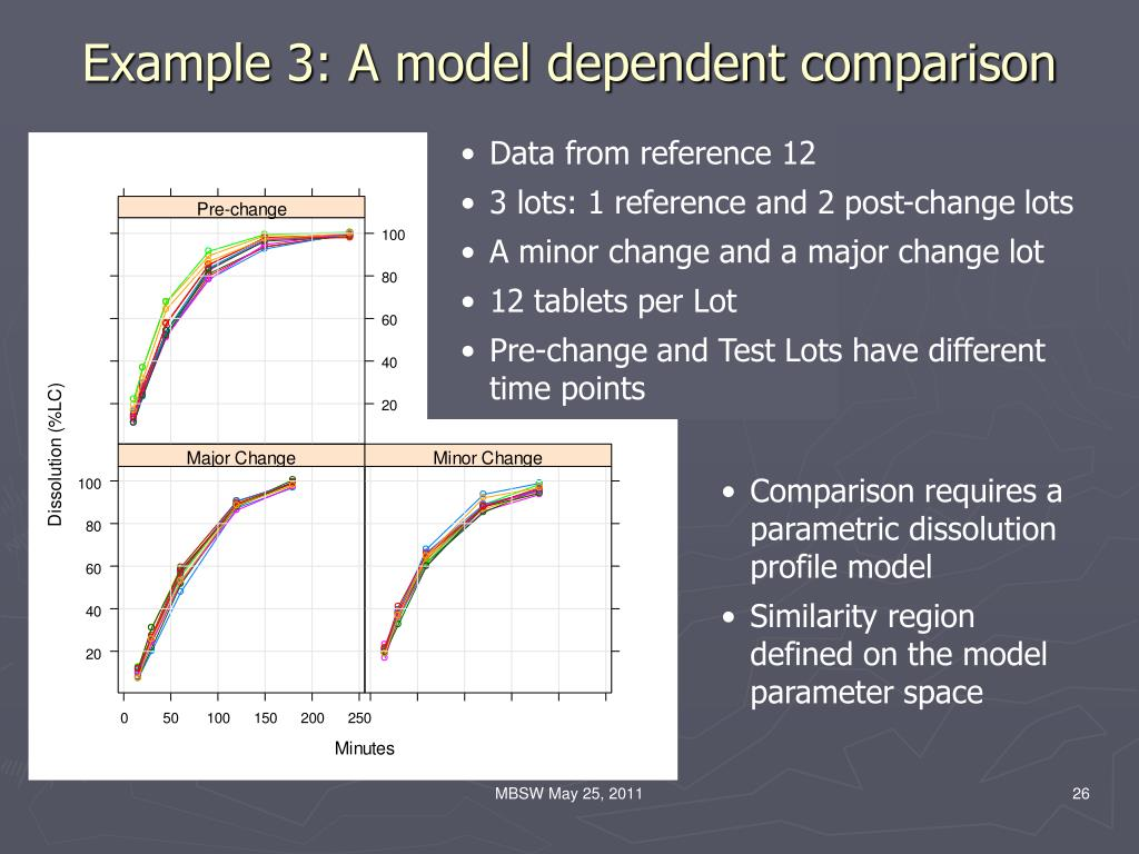 Example 3: A model dependent comparison